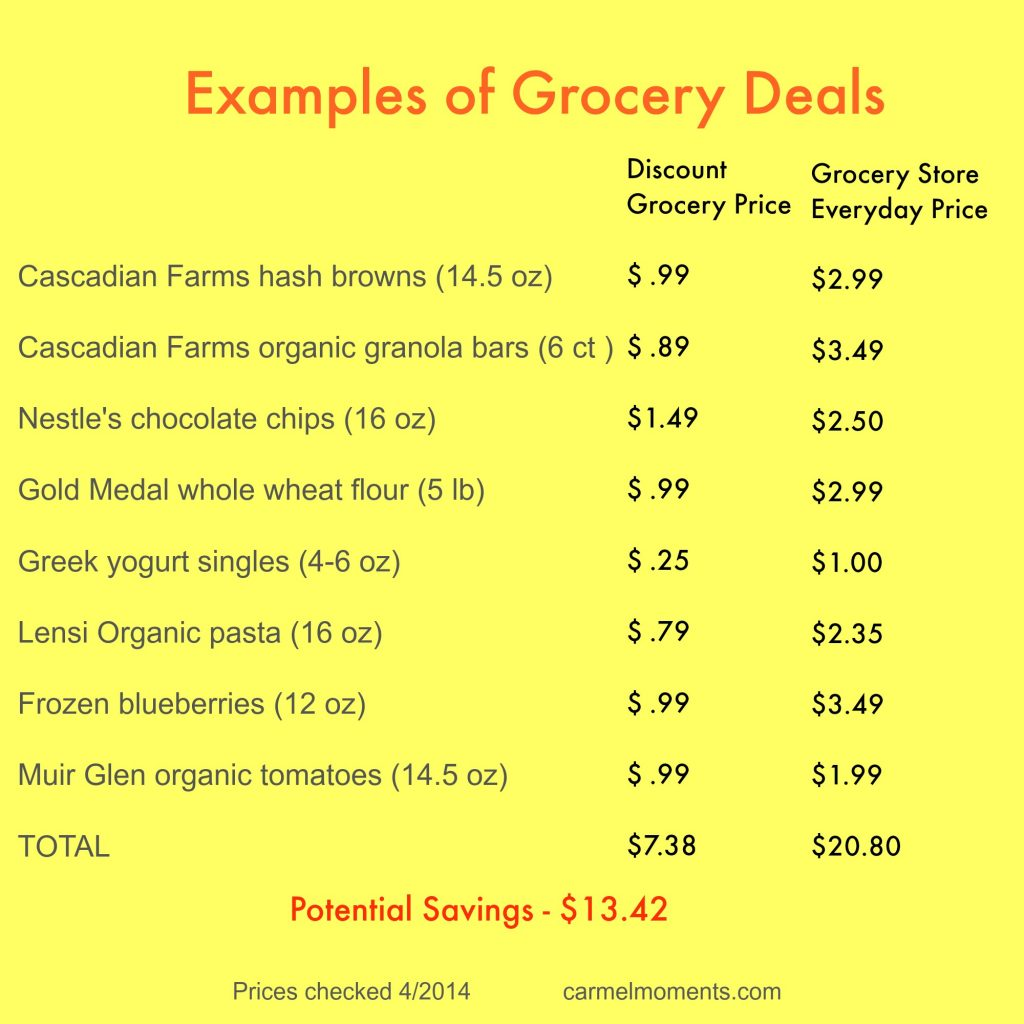 Examples of Grocery Deals