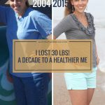 I Lost 30 Pounds – A Decade of Getting Fit